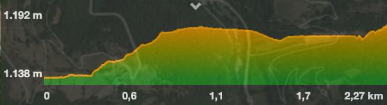 perfil ruta estret del forn